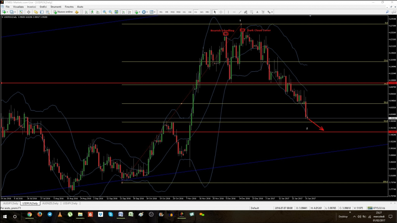 Usd pln forexpros
