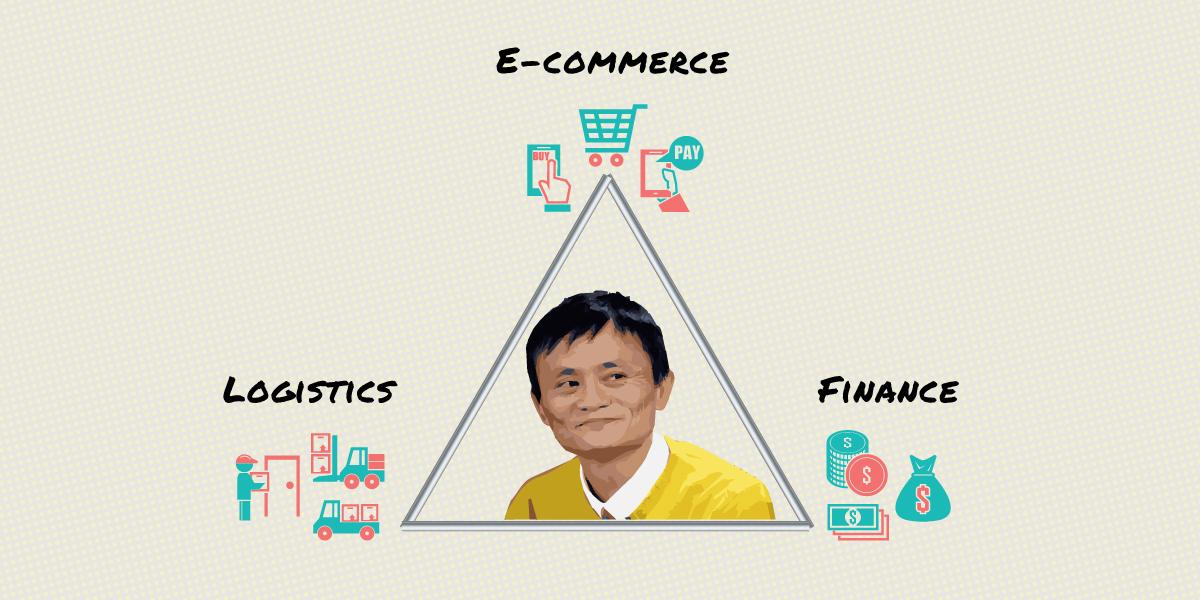 alibaba valore azionario)