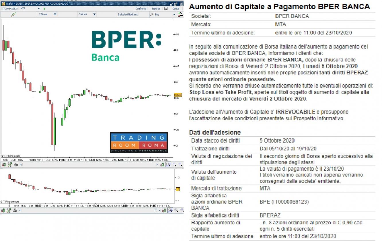 Primo giorno di aumento di capitale per BPER