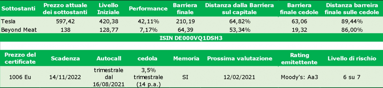 DE000VQ1DSH3
