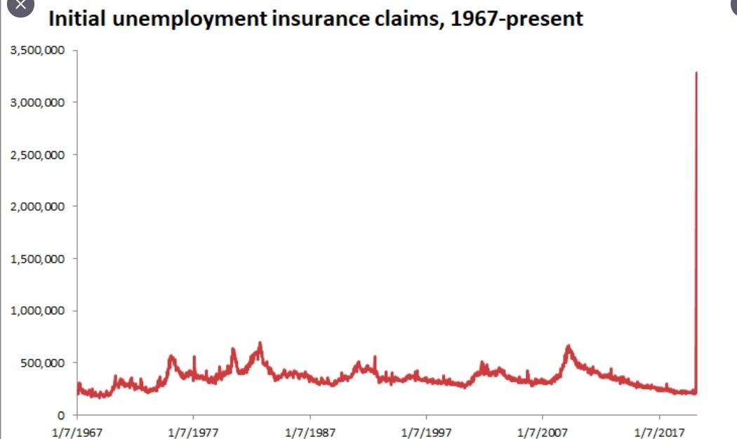 Usa_unemployement_claims