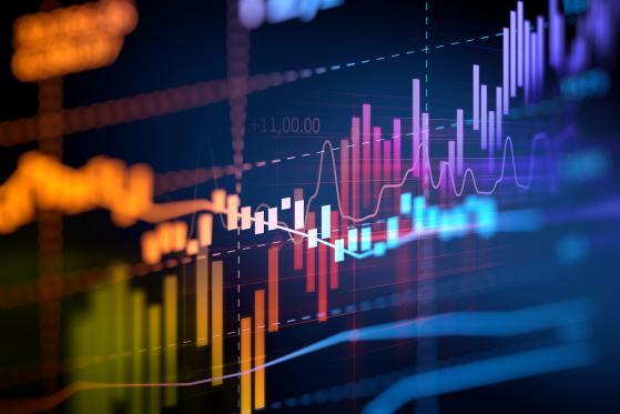 Perché i prezzi delle azioni non sono fuori controllo
