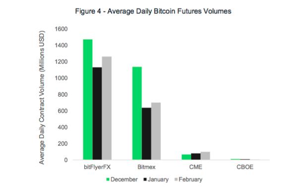 coinbase criptovaluta ciò che è effettivamente facendo bitcoin mineraria