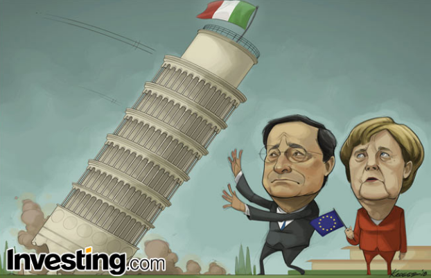 Investors fret about Italy drama
